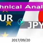 technicalanalysis-eurjpy