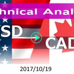 technicalanalysis-usdcad