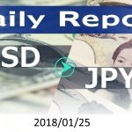 FX:為替 USD/JPY Dailyレポート 2018/01/25