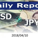 FX:為替 USD/JPY Dailyレポート 2018/04/10