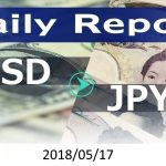 FX:為替 USD/JPY Dailyレポート 2018/05/17