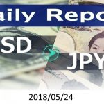 FX:為替 USD/JPY Dailyレポート 2018/05/24