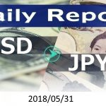 FX:為替 USD/JPY Dailyレポート 2018/05/31