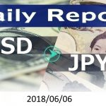 FX:為替 USD/JPY Dailyレポート 2018/06/06