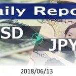 FX:為替 USD/JPY Dailyレポート 2018/06/13