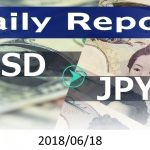 FX:為替 USD/JPY Dailyレポート 2018/06/18