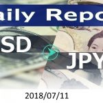 FX:為替 USD/JPY Dailyレポート 2018/07/11