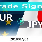 FX:為替 EUR/JPY Trade Signal 2018/07/03