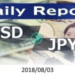 FX:為替 USD/JPY Dailyレポート 2018/08/03