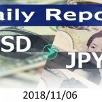 FX:為替 USD/JPY Dailyレポート 2018/11/06
