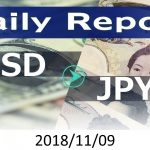 FX:為替 USD/JPY Dailyレポート 2018/11/09