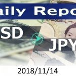 FX:為替 USD/JPY Dailyレポート 2018/11/14