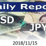FX:為替 USD/JPY Dailyレポート 2018/11/15