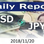FX:為替 USD/JPY Dailyレポート 2018/11/20