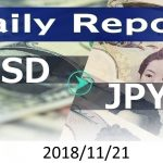 FX:為替 USD/JPY Dailyレポート 2018/11/21