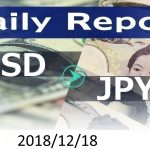 FX:為替 USD/JPY Dailyレポート 2018/12/18