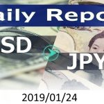 FX:為替 USD/JPY Dailyレポート 2019/01/24