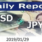 FX:為替 USD/JPY Dailyレポート 2019/01/29