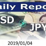 FX:為替 USD/JPY Dailyレポート 2019/01/04