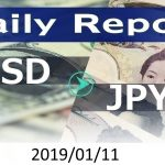 FX:為替 USD/JPY Dailyレポート 2019/01/11