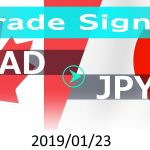 FX:為替 CAD/JPY Trade Signal 2019/01/23