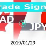FX:為替 CAD/JPY Trade Signal 2019/01/29